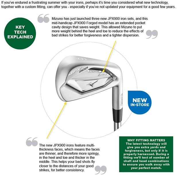 New technology can help you enjoy better golf