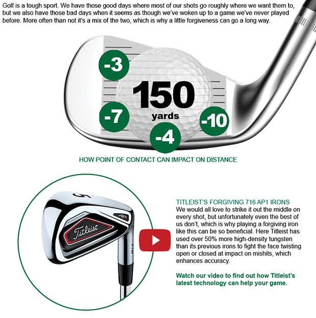 Titleist Iron Article