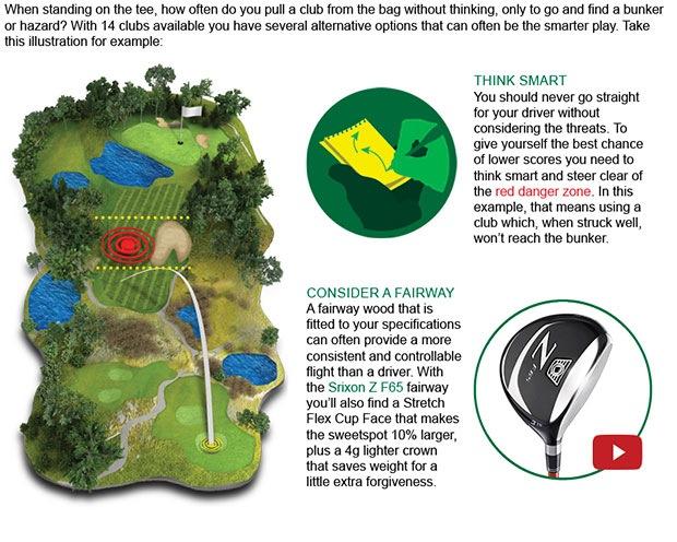 Srixon Woods Article